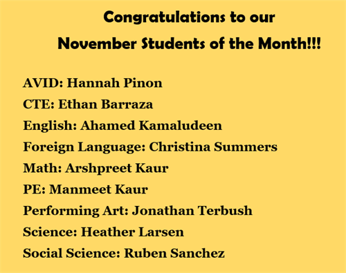 list of student winners